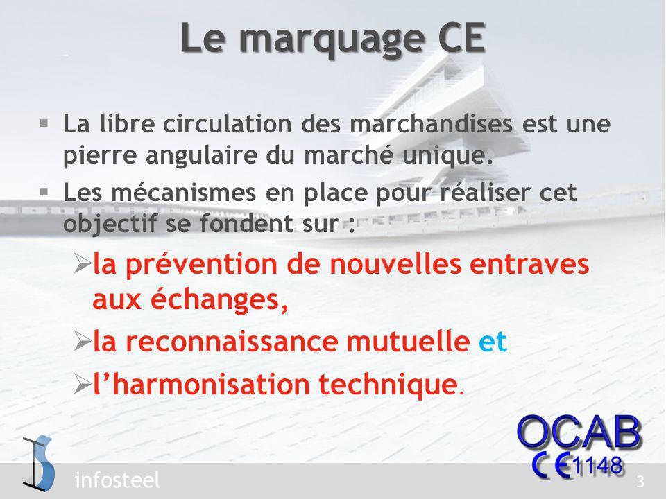 Le marquage CE la prévention de nouvelles entraves aux échanges,