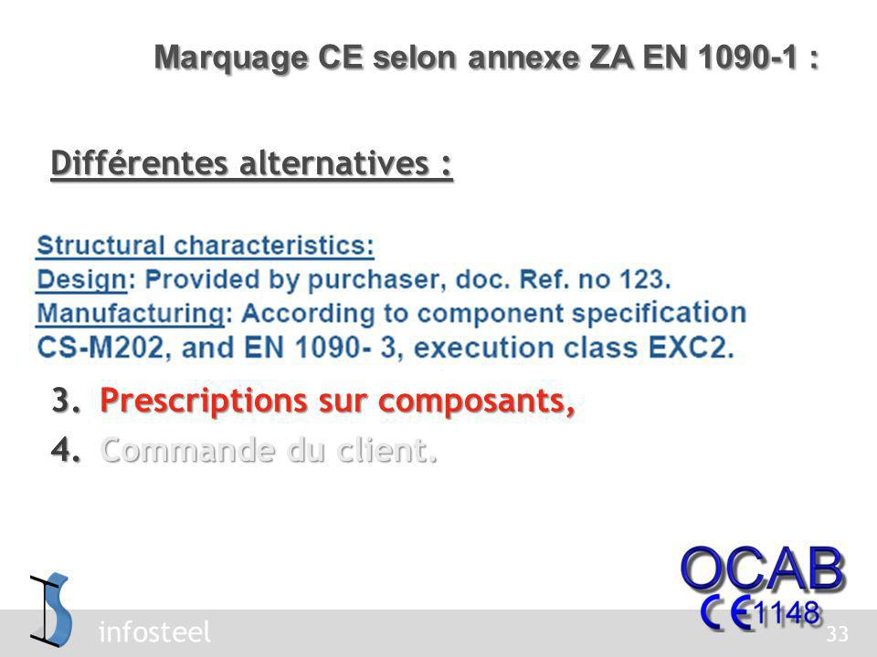 Marquage CE selon annexe ZA EN 1090-1 :