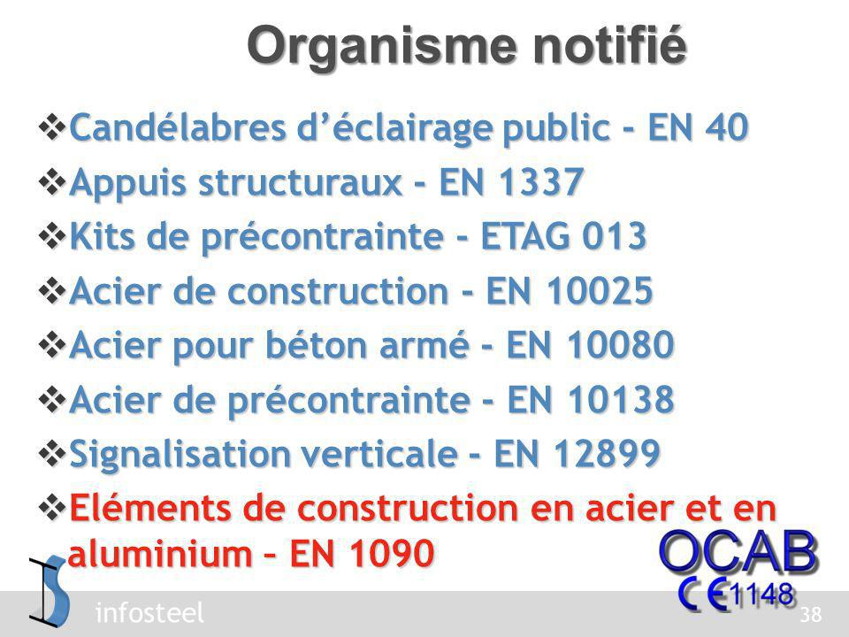 Organisme notifié Candélabres d'éclairage public - EN 40