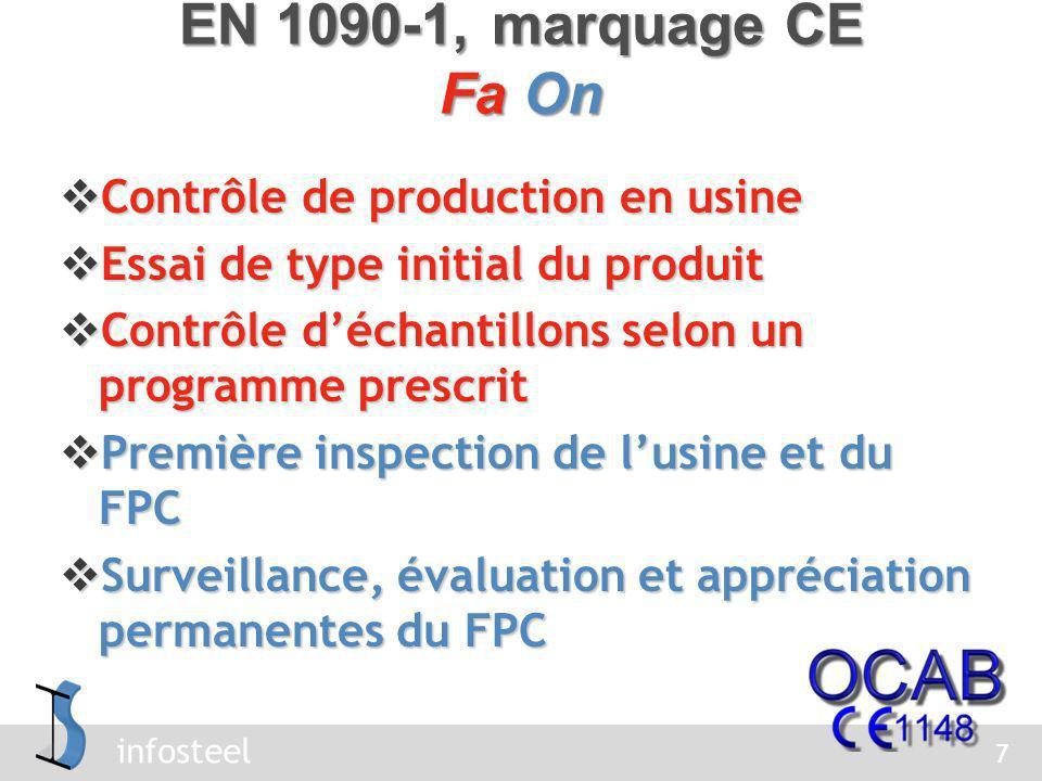 EN 1090-1, marquage CE Fa On Contrôle de production en usine