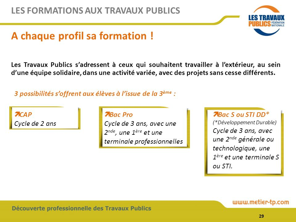 A chaque profil sa formation !