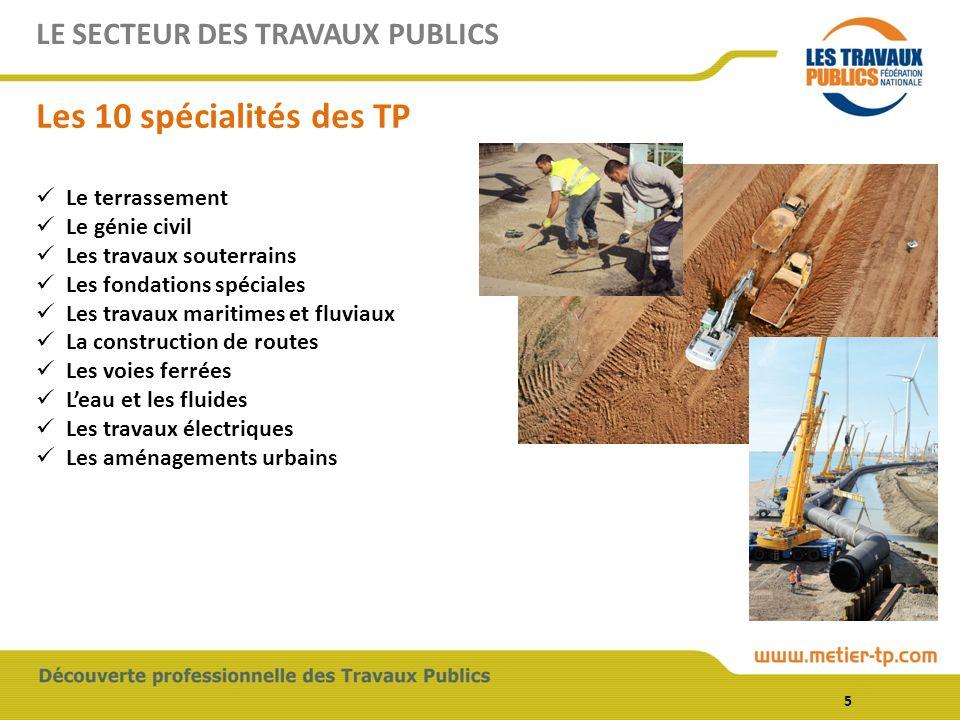 Les 10 spécialités des TP LE SECTEUR DES TRAVAUX PUBLICS