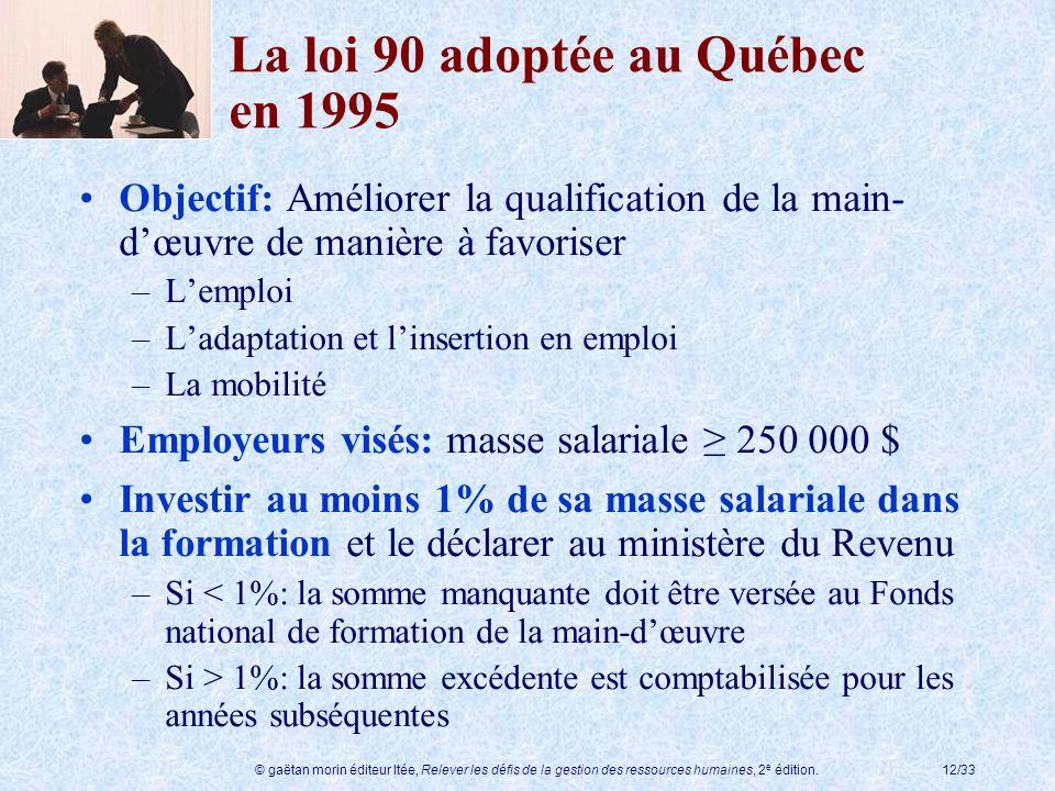 La loi 90 adoptée au Québec en 1995