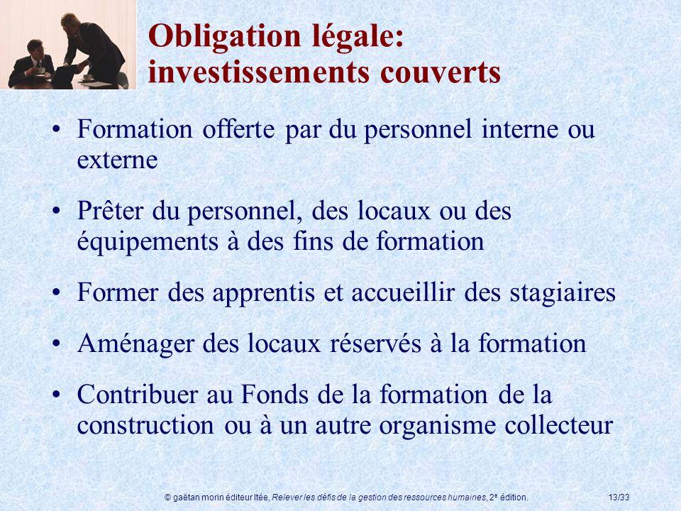 Obligation légale: investissements couverts