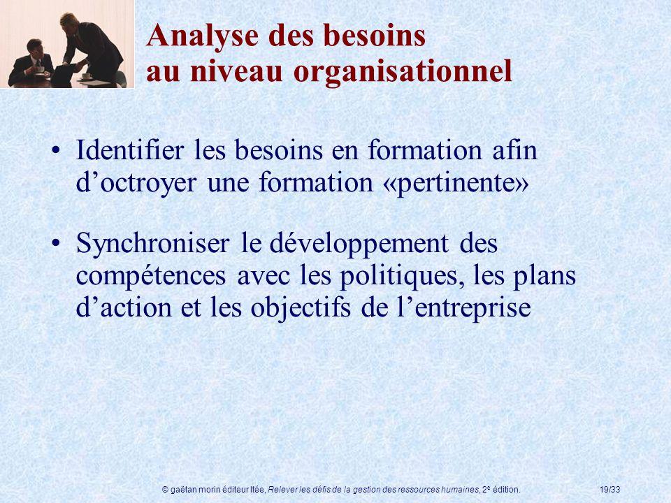 Analyse des besoins au niveau organisationnel