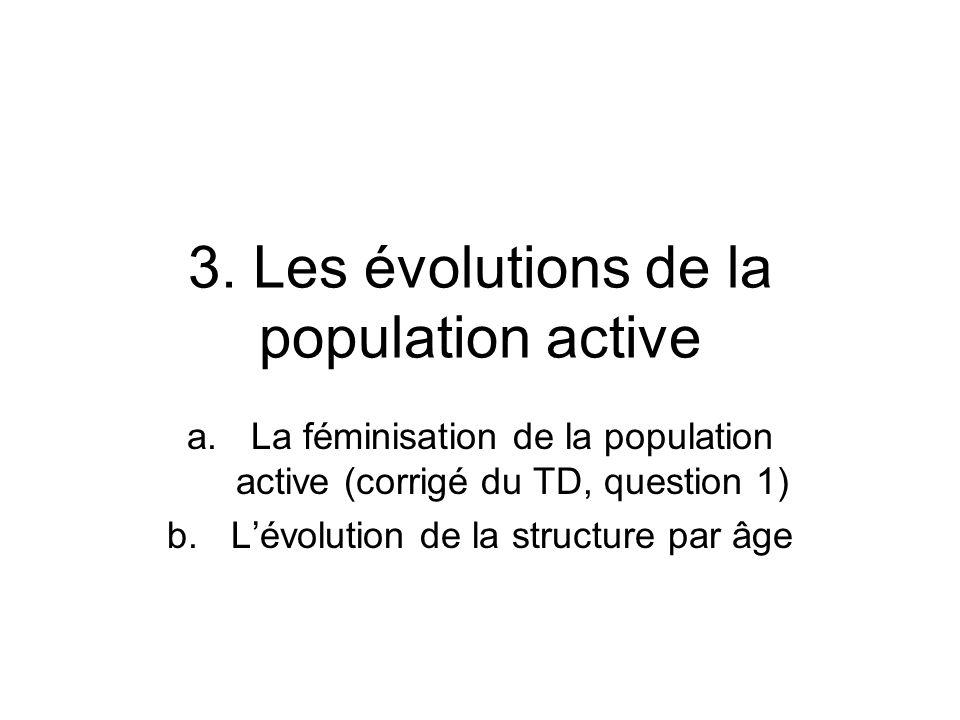 3. Les évolutions de la population active