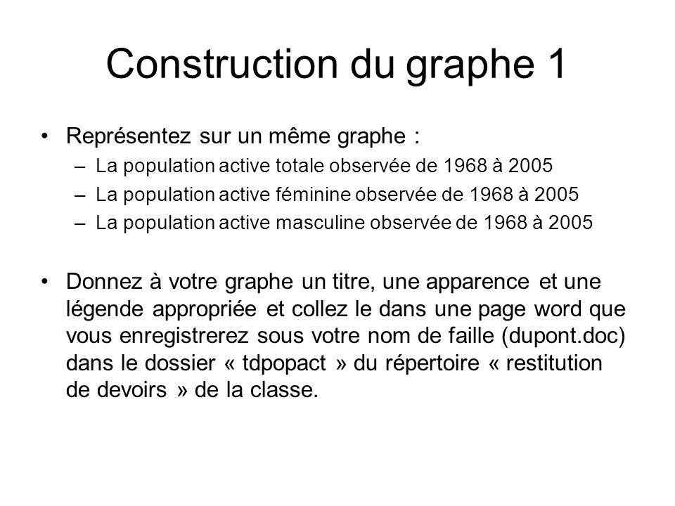 Construction du graphe 1