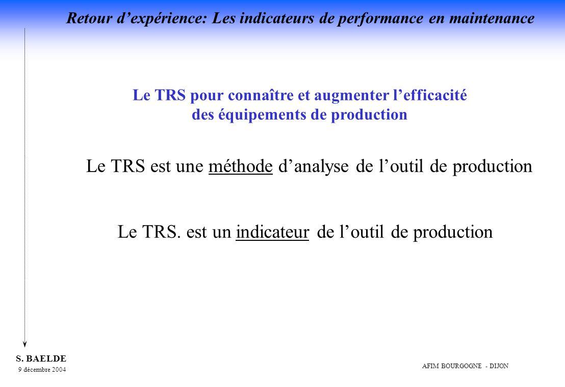 Le TRS est une méthode d'analyse de l'outil de production