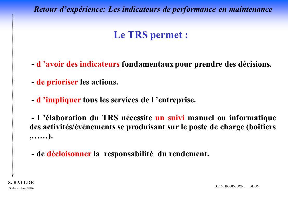 Le TRS permet : - d 'avoir des indicateurs fondamentaux pour prendre des décisions. - de prioriser les actions.
