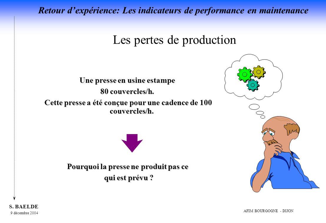 Les pertes de production