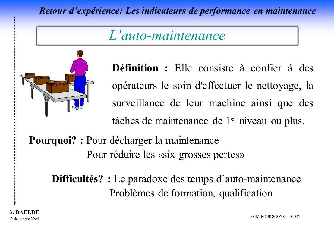 L'auto-maintenance