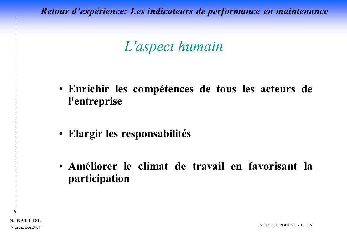L aspect humain Enrichir les compétences de tous les acteurs de l entreprise. Elargir les responsabilités.
