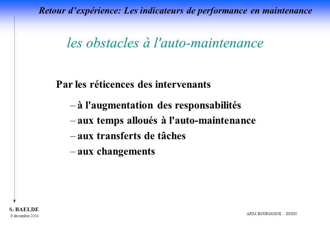 les obstacles à l auto-maintenance