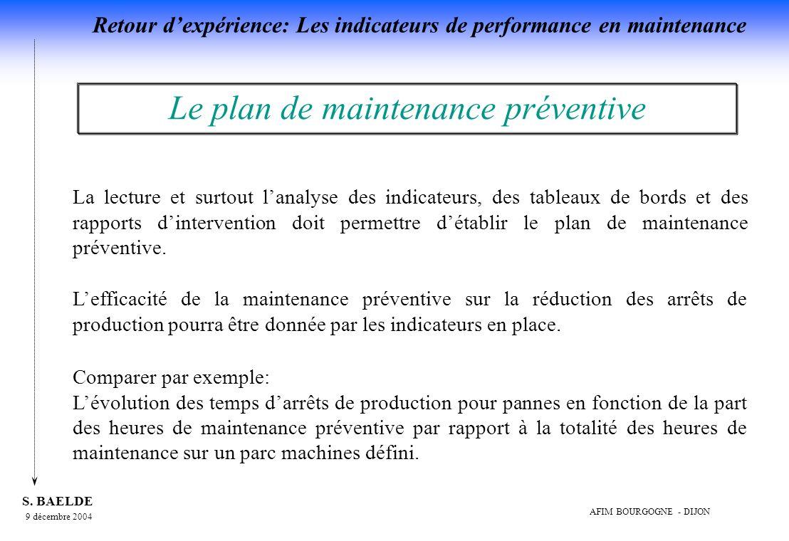 Le plan de maintenance préventive