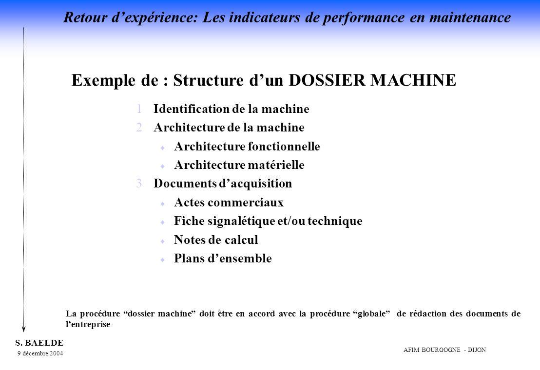 Exemple de : Structure d'un DOSSIER MACHINE