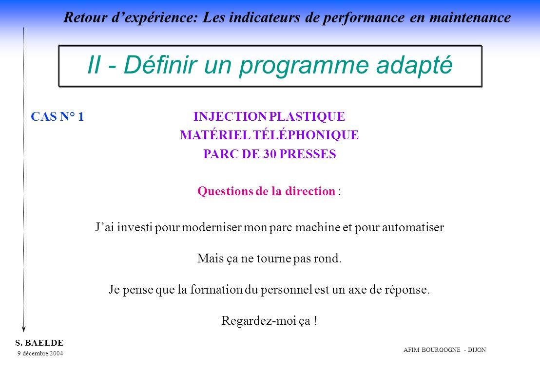 II - Définir un programme adapté