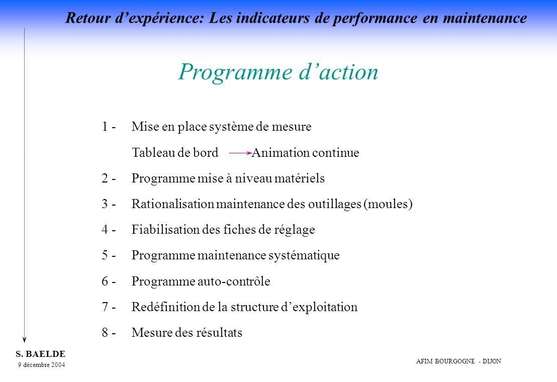 Programme d'action 1 - Mise en place système de mesure