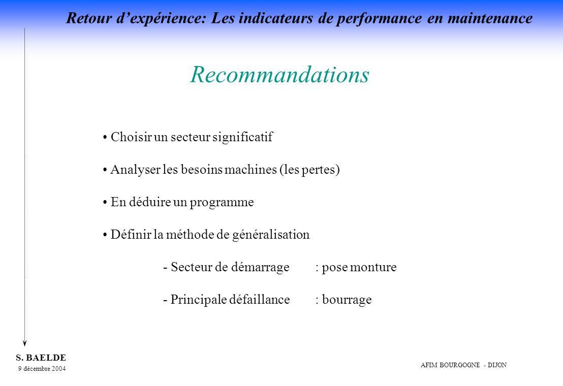 Recommandations • Choisir un secteur significatif
