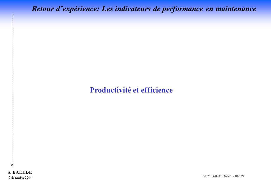 Productivité et efficience