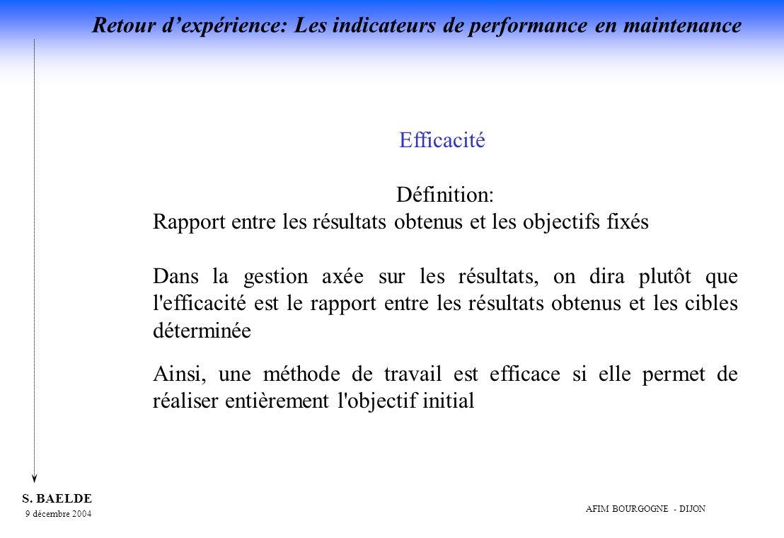 Efficacité Définition: Rapport entre les résultats obtenus et les objectifs fixés.