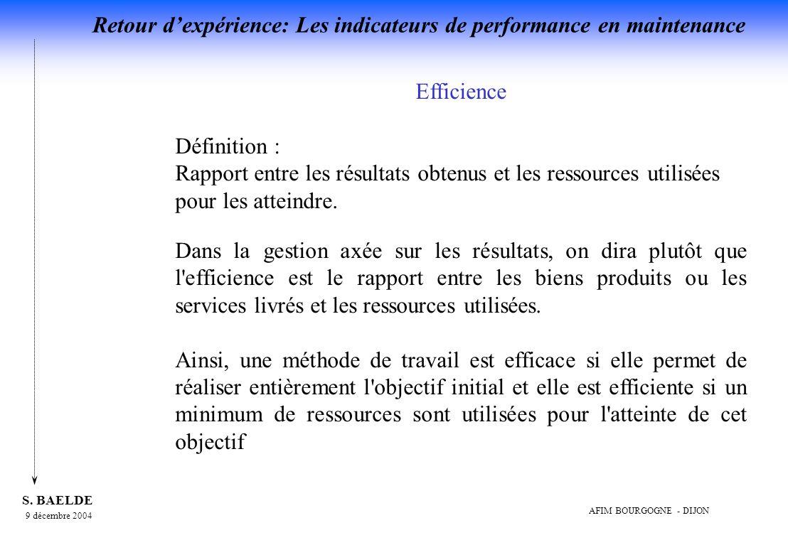Efficience Définition : Rapport entre les résultats obtenus et les ressources utilisées pour les atteindre.