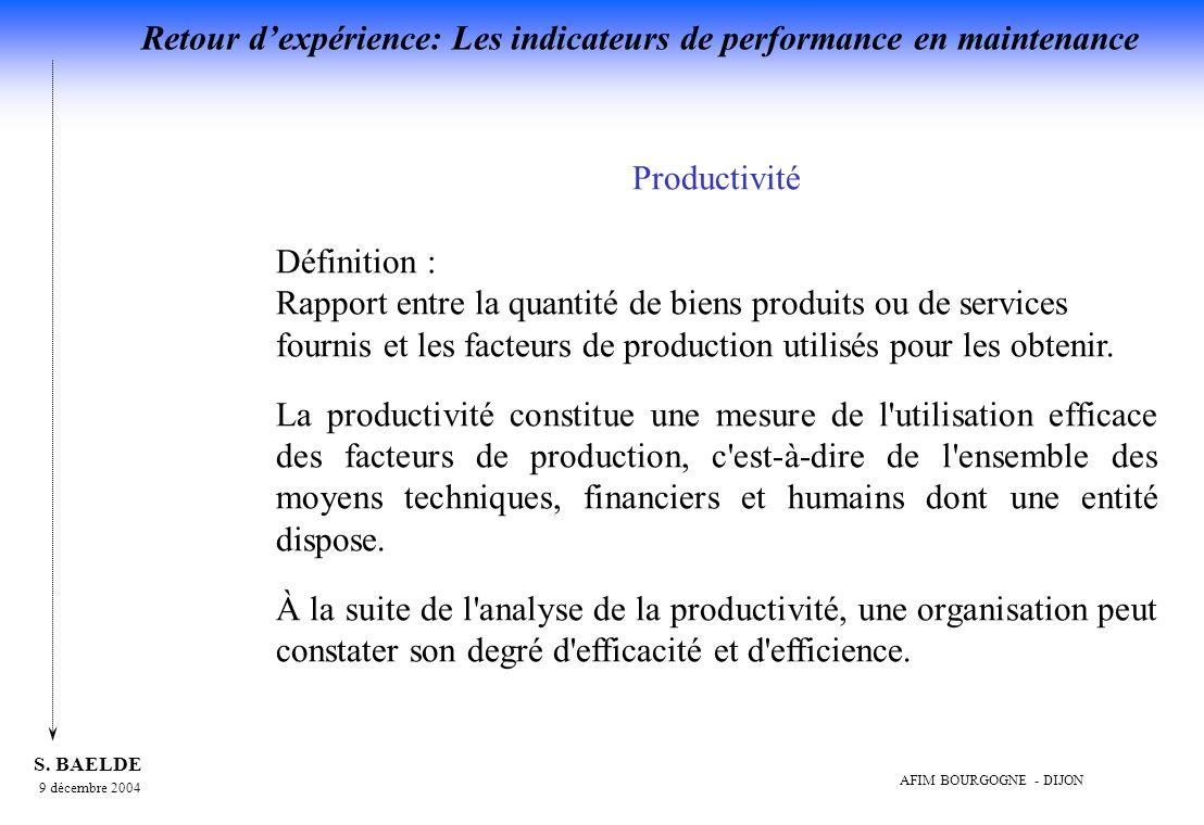 Productivité Définition : Rapport entre la quantité de biens produits ou de services fournis et les facteurs de production utilisés pour les obtenir.