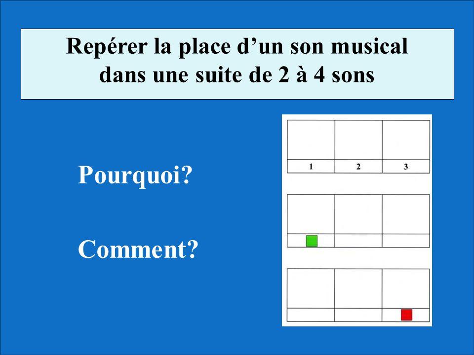 Repérer la place d'un son musical dans une suite de 2 à 4 sons