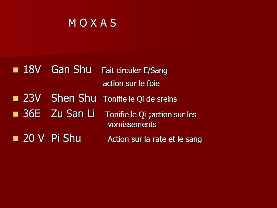 M O X A S 18V Gan Shu Fait circuler E/Sang action sur le foie. 23V Shen Shu Tonifie le Qi de sreins.