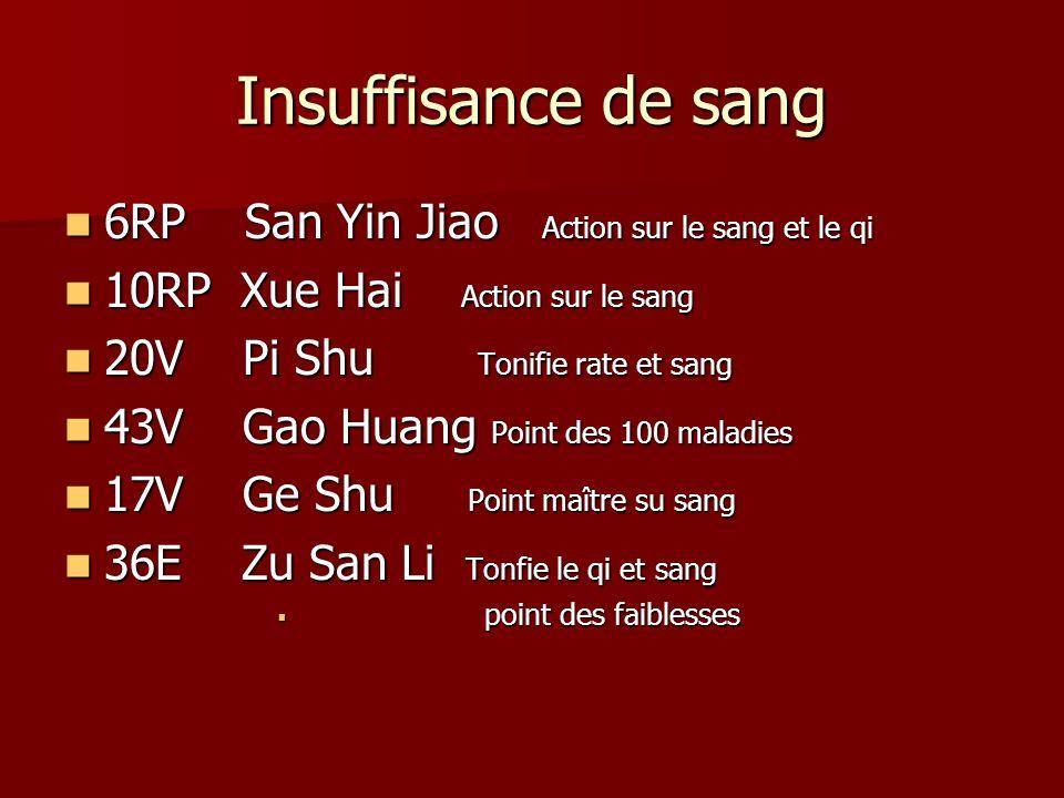 Insuffisance de sang 6RP San Yin Jiao Action sur le sang et le qi