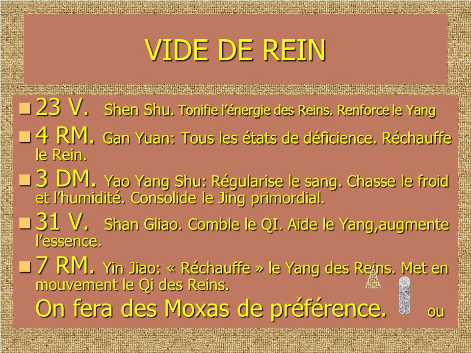 VIDE DE REIN 23 V. Shen Shu. Tonifie l'énergie des Reins. Renforce le Yang. 4 RM. Gan Yuan: Tous les états de déficience. Réchauffe le Rein.
