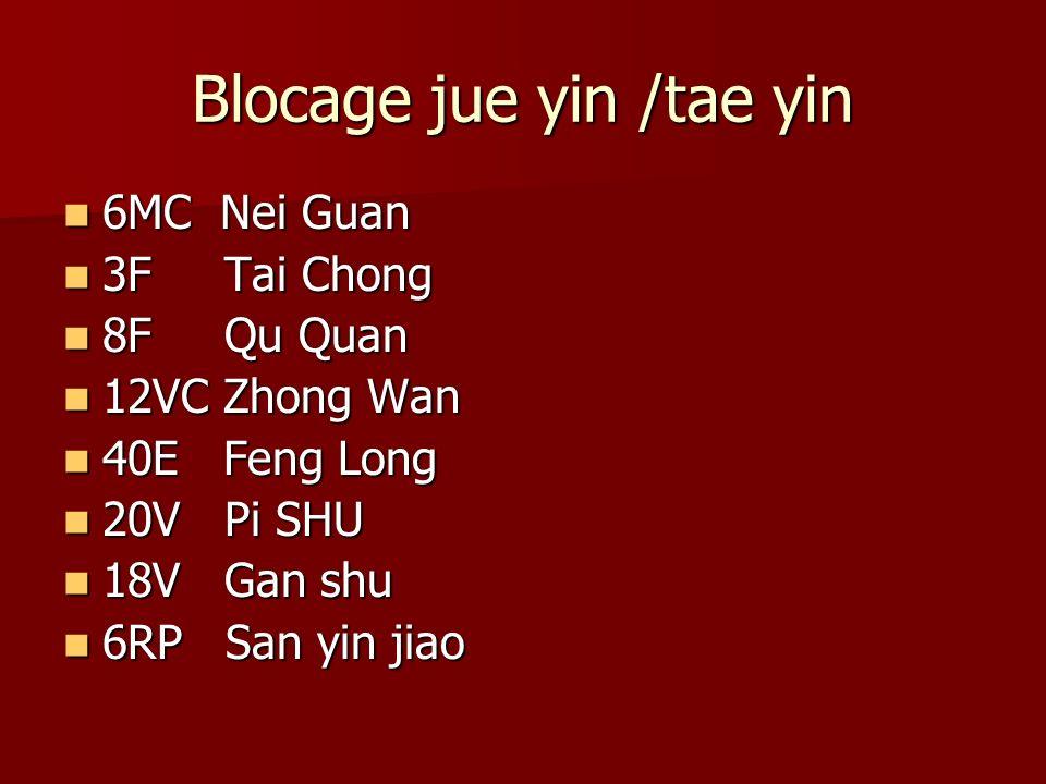 Blocage jue yin /tae yin