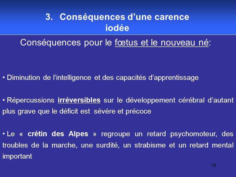 3. Conséquences d'une carence iodée