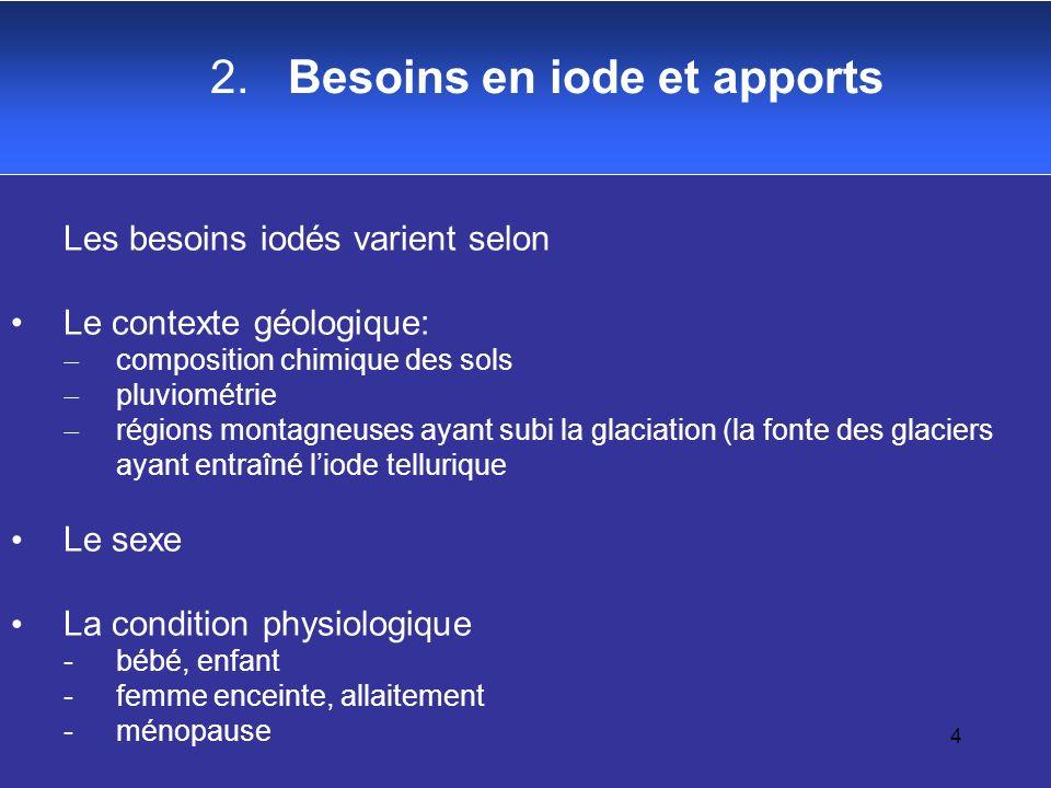 2. Besoins en iode et apports