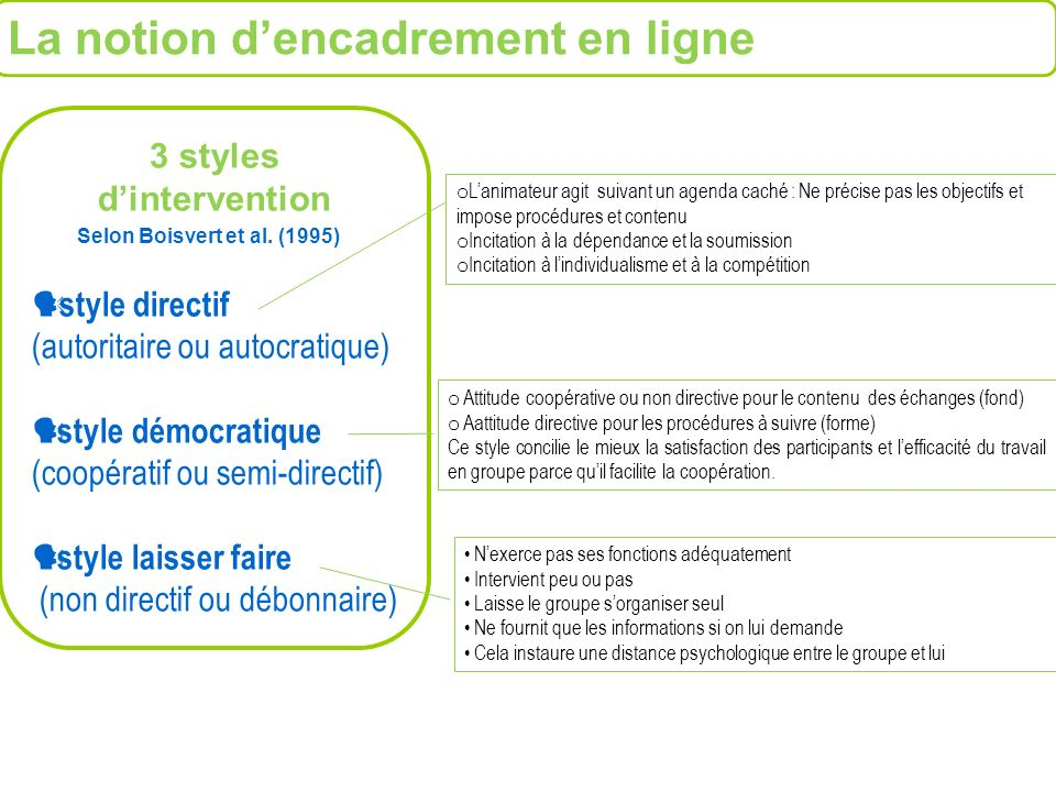 3 styles d'intervention