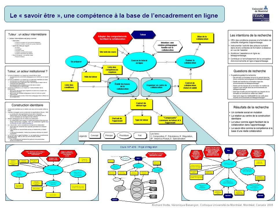 Cours INF 4018 : Projet d'intégration