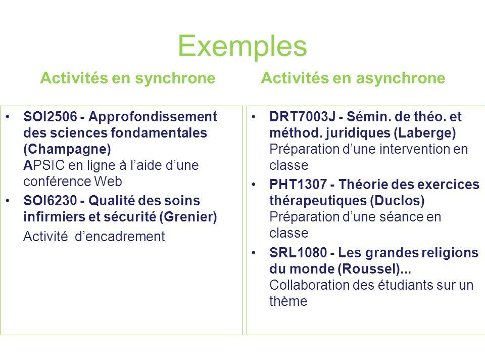 Activités en synchrone Activités en asynchrone