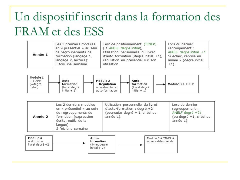 Un dispositif inscrit dans la formation des FRAM et des ESS