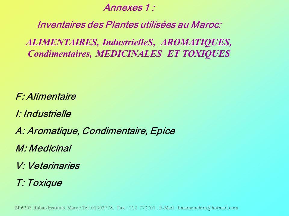 Inventaires des Plantes utilisées au Maroc: