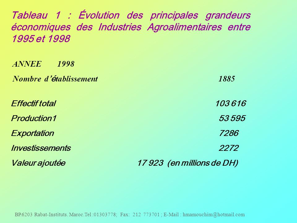 Tableau 1 : Évolution des principales grandeurs économiques des Industries Agroalimentaires entre 1995 et 1998