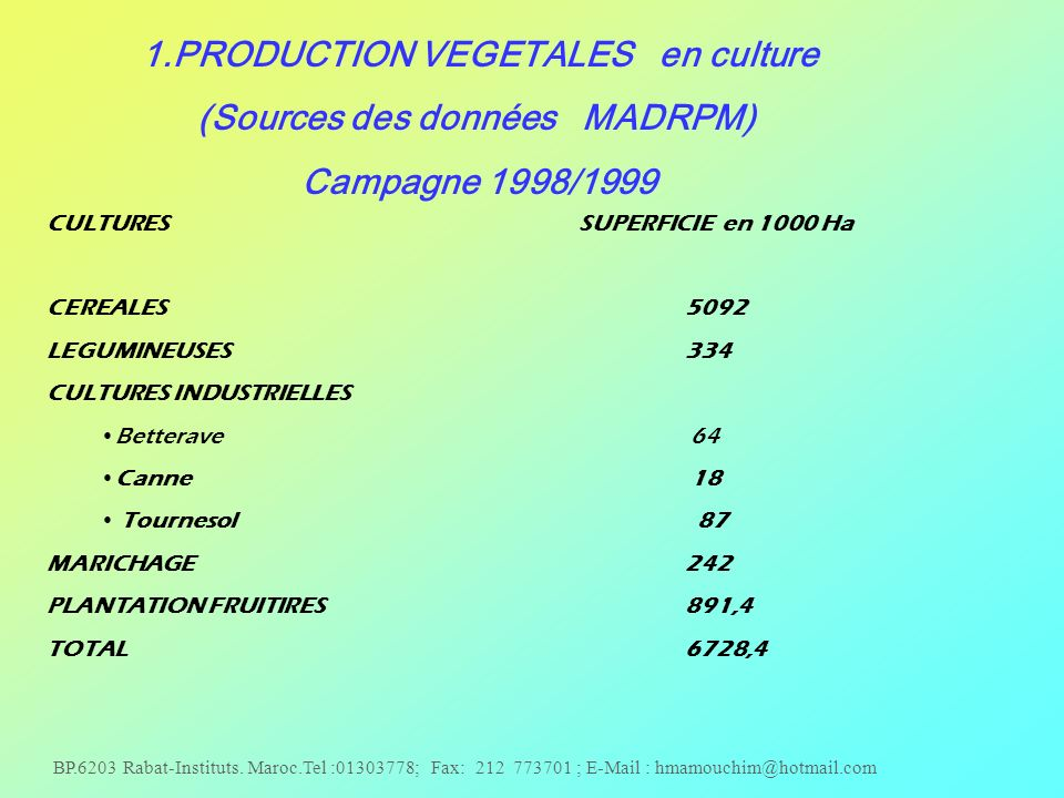 1.PRODUCTION VEGETALES en culture (Sources des données MADRPM)
