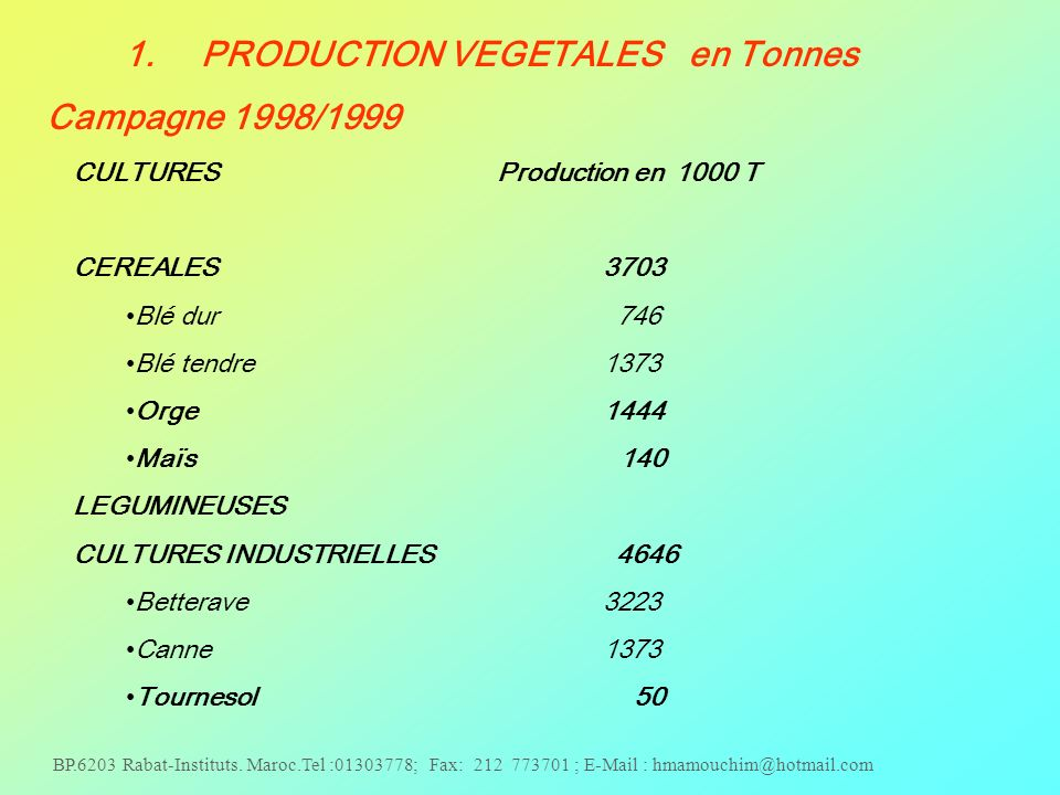 1. PRODUCTION VEGETALES en Tonnes
