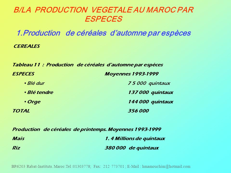 B/LA PRODUCTION VEGETALE AU MAROC PAR ESPECES