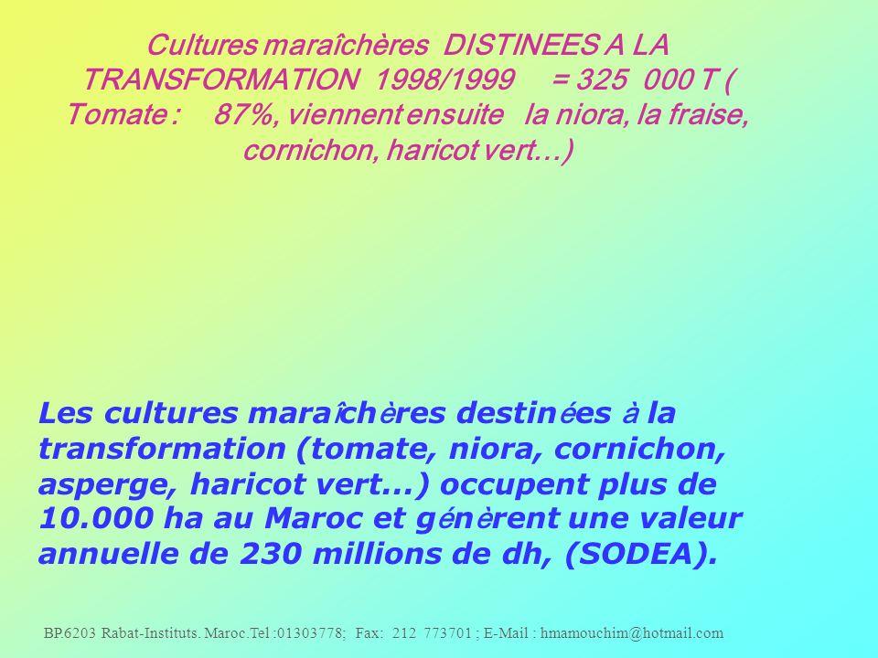 Cultures maraîchères DISTINEES A LA TRANSFORMATION 1998/1999 = 325 000 T ( Tomate : 87%, viennent ensuite la niora, la fraise, cornichon, haricot vert…)