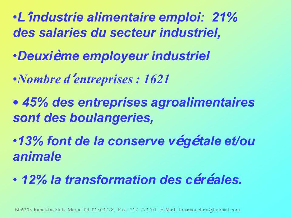 Deuxième employeur industriel Nombre d'entreprises : 1621