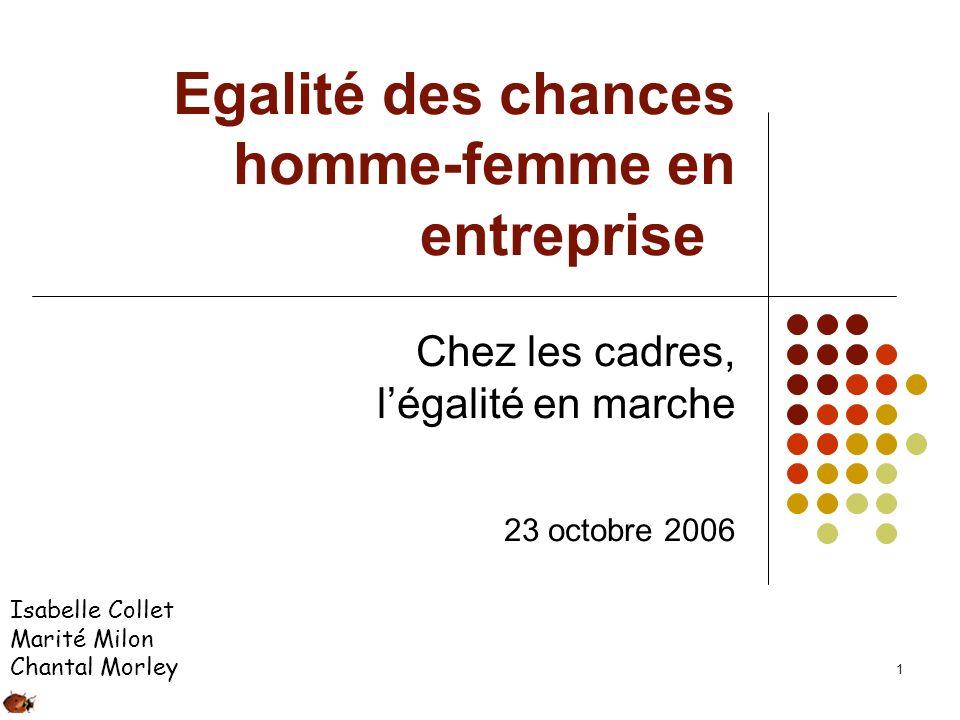 Egalité des chances homme-femme en entreprise