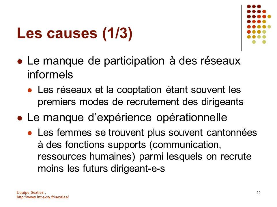 Les causes (1/3) Le manque de participation à des réseaux informels