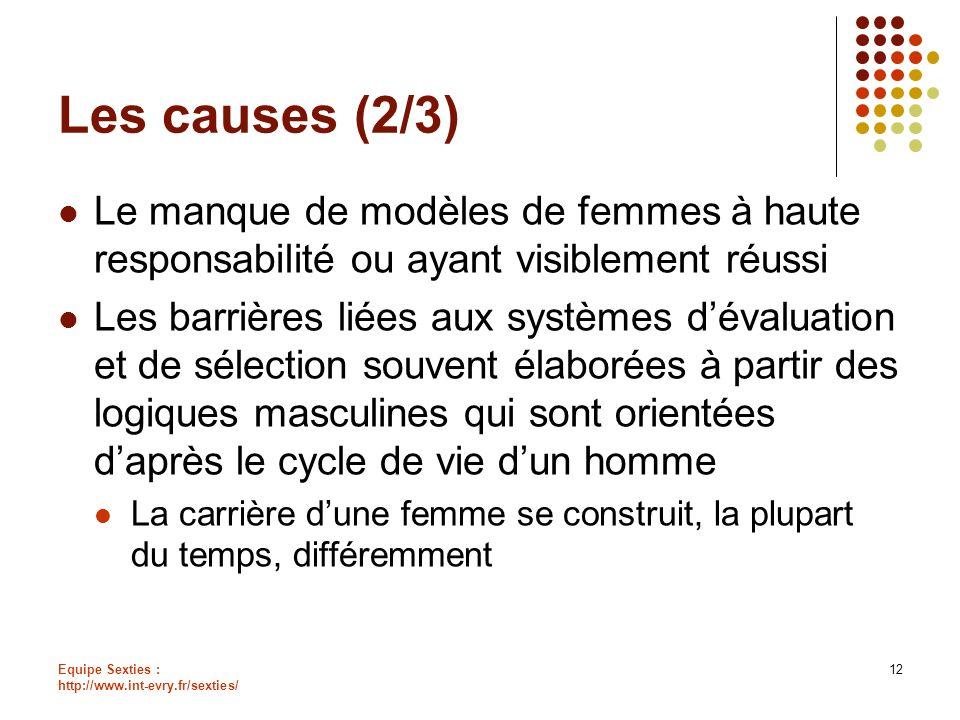 Les causes (2/3) Le manque de modèles de femmes à haute responsabilité ou ayant visiblement réussi.