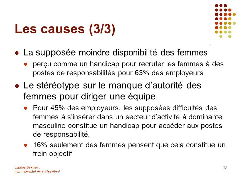 Les causes (3/3) La supposée moindre disponibilité des femmes.