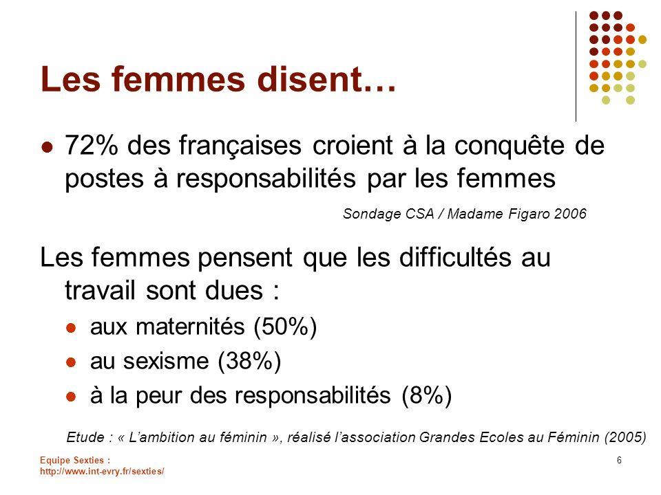 Les femmes disent…72% des françaises croient à la conquête de postes à responsabilités par les femmes.