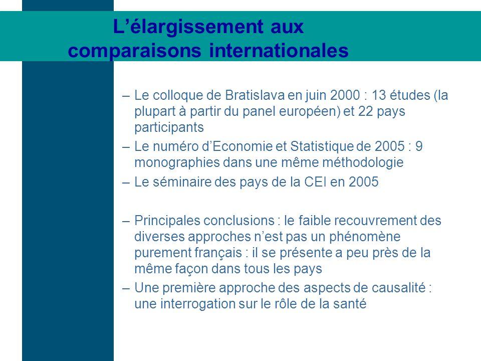 L'élargissement aux comparaisons internationales
